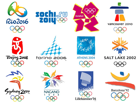 Olympic Logo Designs Through the Years